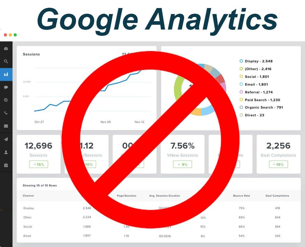 Facebook Analytics - MeasurementMarketing io