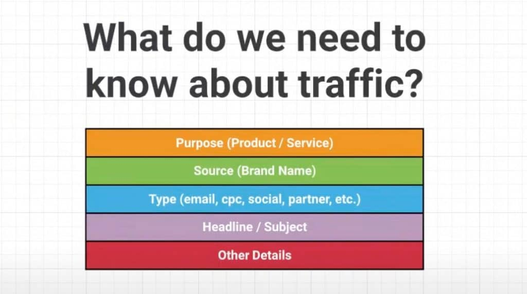 strategy-in-ga-need-to-know-about-traffic