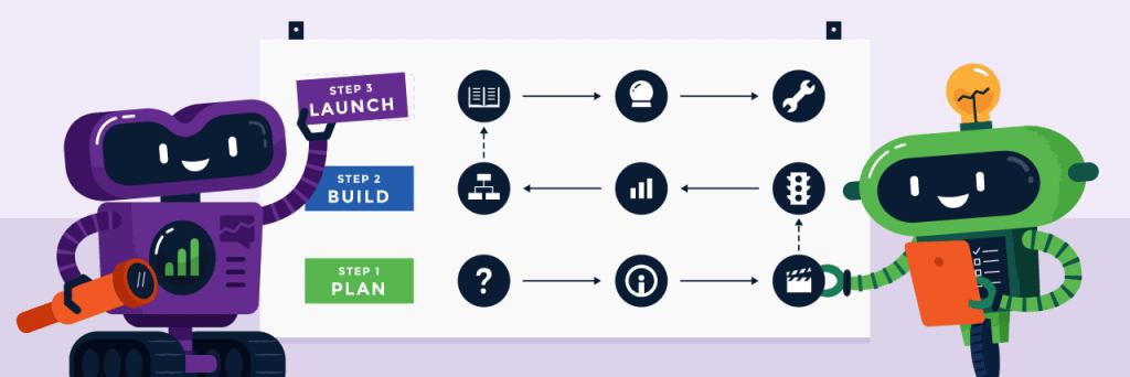 measurement-marketing-framework